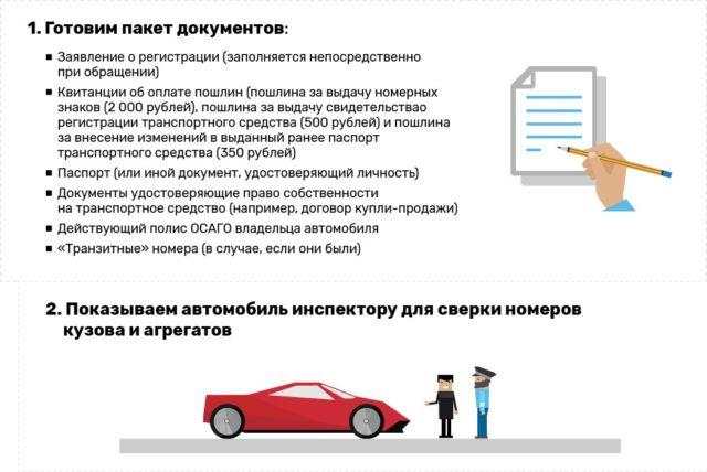 Как сэкономить на учете автомобиля в ГИБДД?! Выкуп авто в Новосибирске